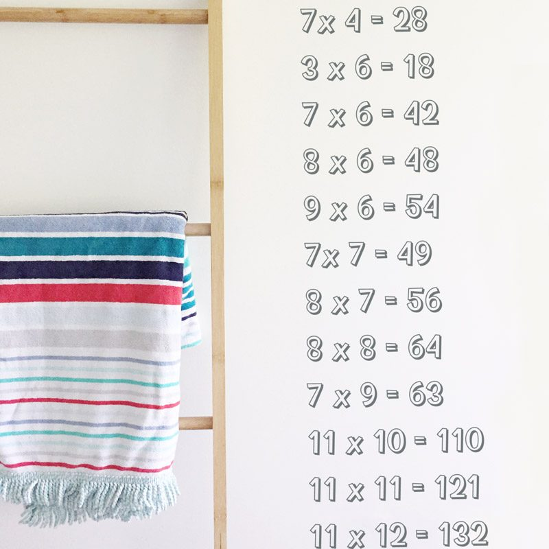 times table decal